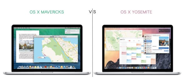 OS X Mavericks vs OS X Yosemite